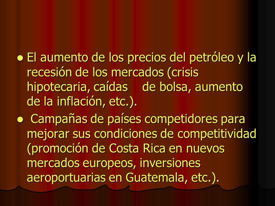 El aumento de los precios del petróleo y la recesión de los mercados (crisis hipotecaria, caídas de bolsa, aumento de la inflación, etc.). El aumento
