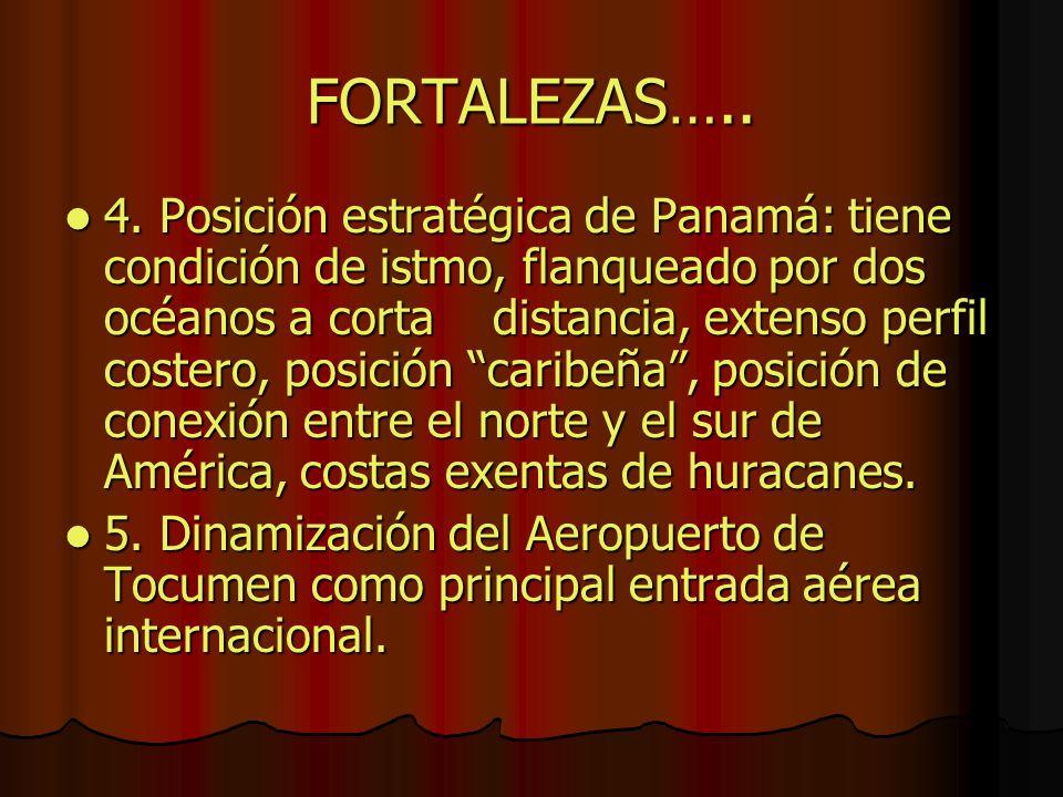 FORTALEZAS….. 4. Posición estratégica de Panamá: tiene condición de istmo, flanqueado por dos océanos a corta distancia, extenso perfil costero, posic
