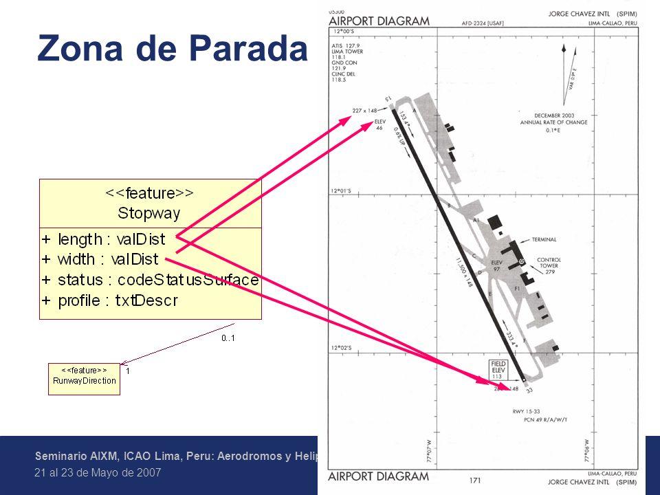 10 Federal Aviation Administration Seminario AIXM, ICAO Lima, Peru: Aerodromos y Helipuertos en AIXM 21 al 23 de Mayo de 2007 Zona de Parada