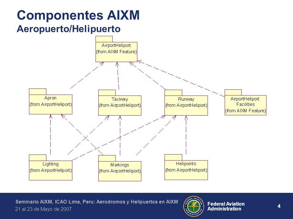 4 Federal Aviation Administration Seminario AIXM, ICAO Lima, Peru: Aerodromos y Helipuertos en AIXM 21 al 23 de Mayo de 2007 Componentes AIXM Aeropuerto/Helipuerto
