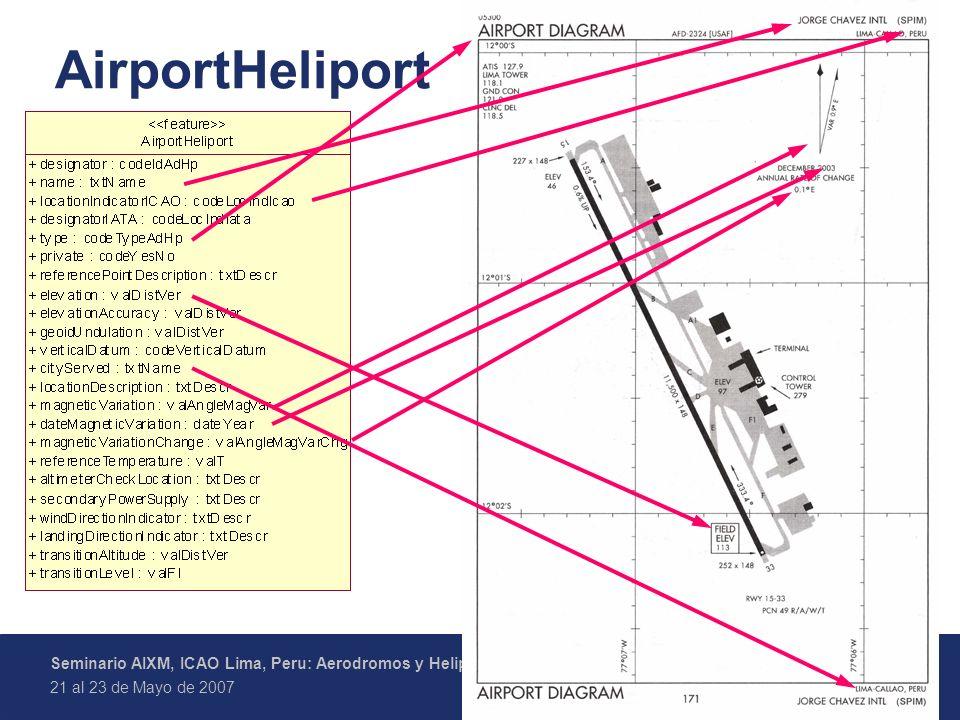 6 Federal Aviation Administration Seminario AIXM, ICAO Lima, Peru: Aerodromos y Helipuertos en AIXM 21 al 23 de Mayo de 2007 AirportHeliport