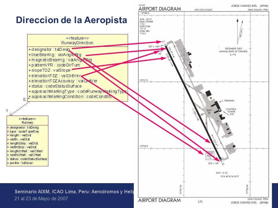 9 Federal Aviation Administration Seminario AIXM, ICAO Lima, Peru: Aerodromos y Helipuertos en AIXM 21 al 23 de Mayo de 2007 Direccion de la Aeropista