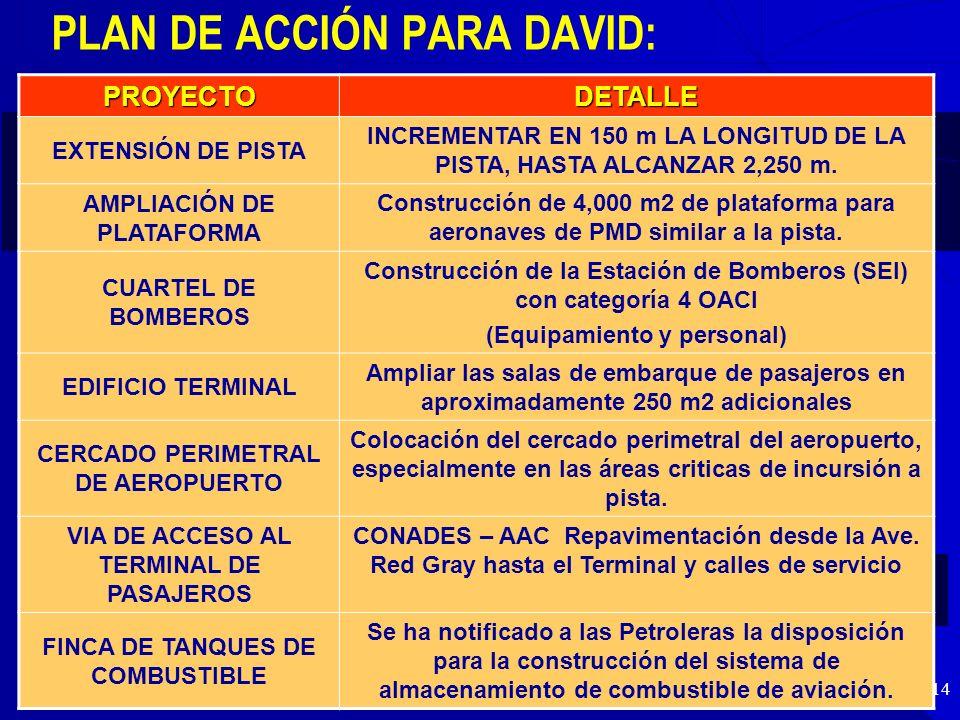 Aeropuerto Int. de DAVID - CAMARA DE TURISMO DE CHIRIQUI 14 PLAN DE ACCIÓN PARA DAVID:PROYECTODETALLE EXTENSIÓN DE PISTA INCREMENTAR EN 150 m LA LONGI