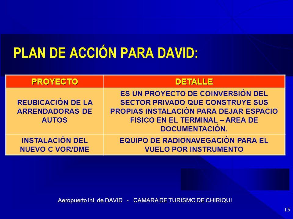 Aeropuerto Int. de DAVID - CAMARA DE TURISMO DE CHIRIQUI 15 PLAN DE ACCIÓN PARA DAVID: PROYECTODETALLE REUBICACIÓN DE LA ARRENDADORAS DE AUTOS ES UN P