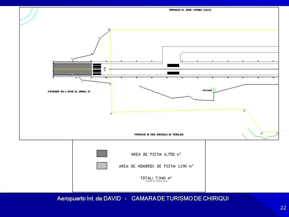 Aeropuerto Int. de DAVID - CAMARA DE TURISMO DE CHIRIQUI 22