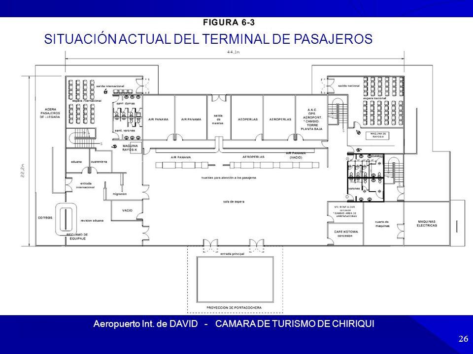 Aeropuerto Int. de DAVID - CAMARA DE TURISMO DE CHIRIQUI 26 SITUACIÓN ACTUAL DEL TERMINAL DE PASAJEROS