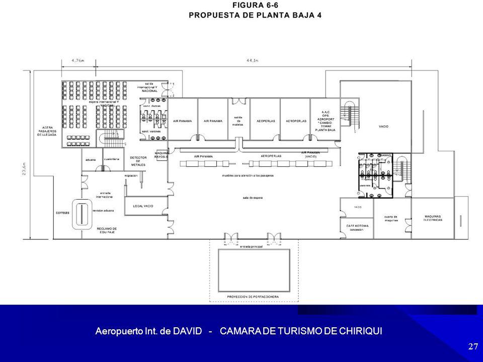 Aeropuerto Int.de DAVID - CAMARA DE TURISMO DE CHIRIQUI 28 AUTORIDAD AERONÁUTICA CIVIL.