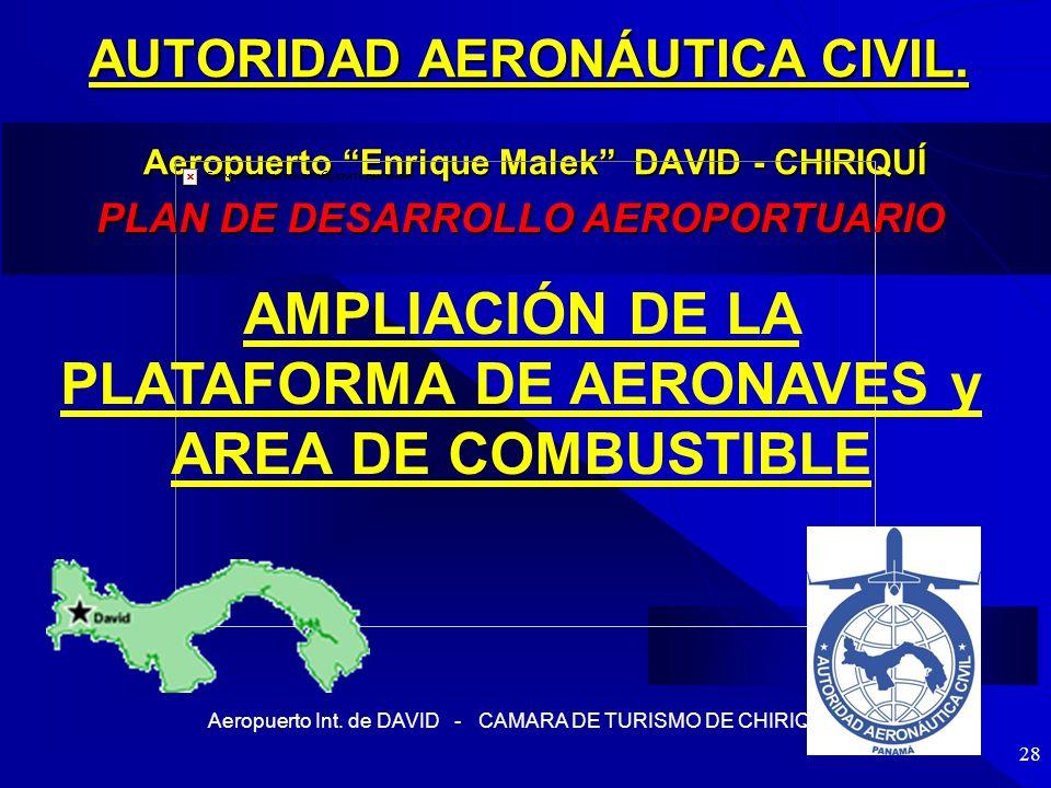 Aeropuerto Int. de DAVID - CAMARA DE TURISMO DE CHIRIQUI 28 AUTORIDAD AERONÁUTICA CIVIL. Aeropuerto Enrique Malek DAVID - CHIRIQUÍ PLAN DE DESARROLLO
