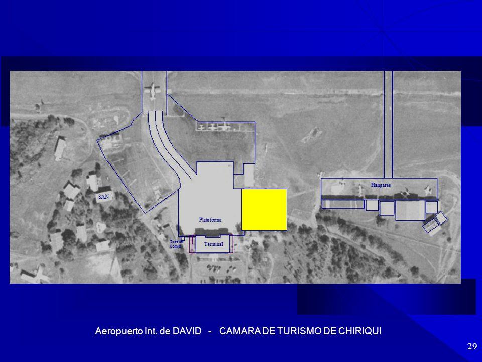 Aeropuerto Int. de DAVID - CAMARA DE TURISMO DE CHIRIQUI 29