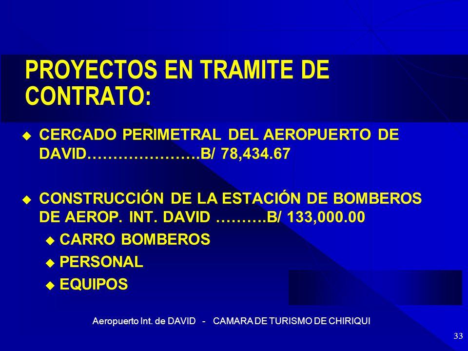 Aeropuerto Int. de DAVID - CAMARA DE TURISMO DE CHIRIQUI 33 PROYECTOS EN TRAMITE DE CONTRATO: CERCADO PERIMETRAL DEL AEROPUERTO DE DAVID………………….B/ 78,