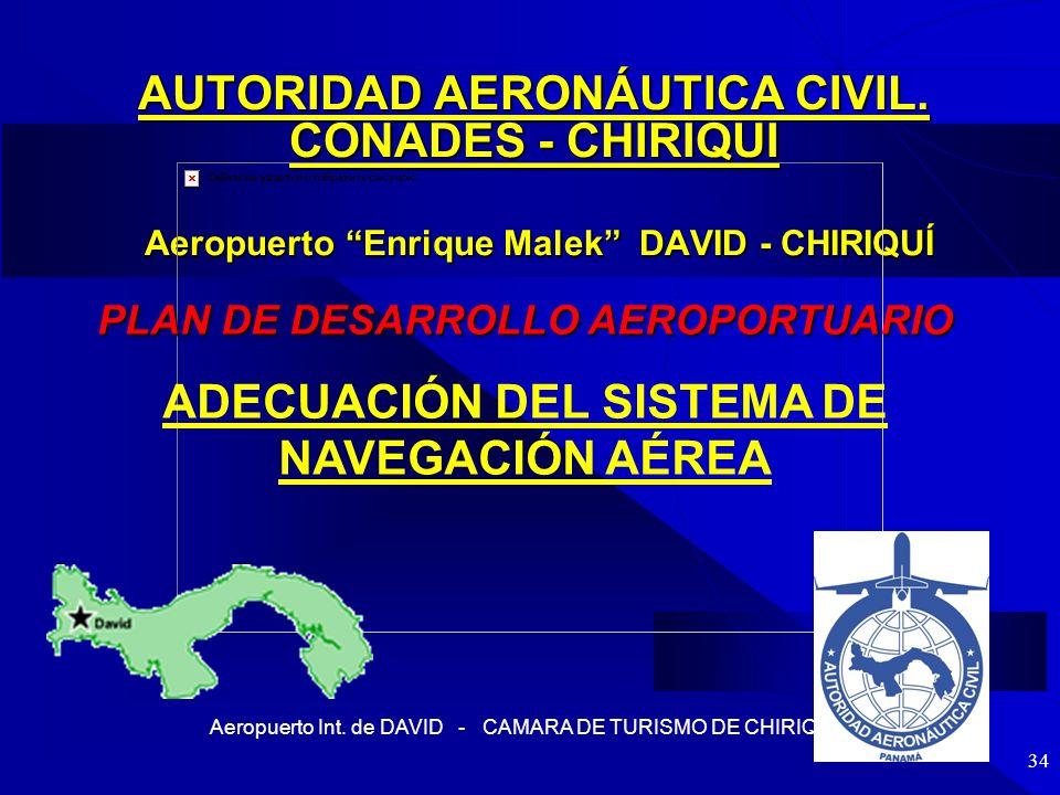 Aeropuerto Int. de DAVID - CAMARA DE TURISMO DE CHIRIQUI 34 AUTORIDAD AERONÁUTICA CIVIL. CONADES - CHIRIQUI Aeropuerto Enrique Malek DAVID - CHIRIQUÍ