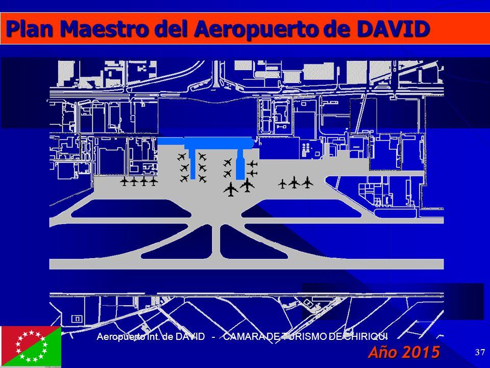 Aeropuerto Int. de DAVID - CAMARA DE TURISMO DE CHIRIQUI 37 6. Plan Maestro Plan Maestro del Aeropuerto de DAVID Año 2015