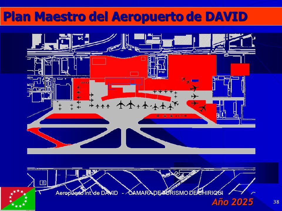 Aeropuerto Int. de DAVID - CAMARA DE TURISMO DE CHIRIQUI 38 6. Plan Maestro Plan Maestro del Aeropuerto de DAVID Año 2025