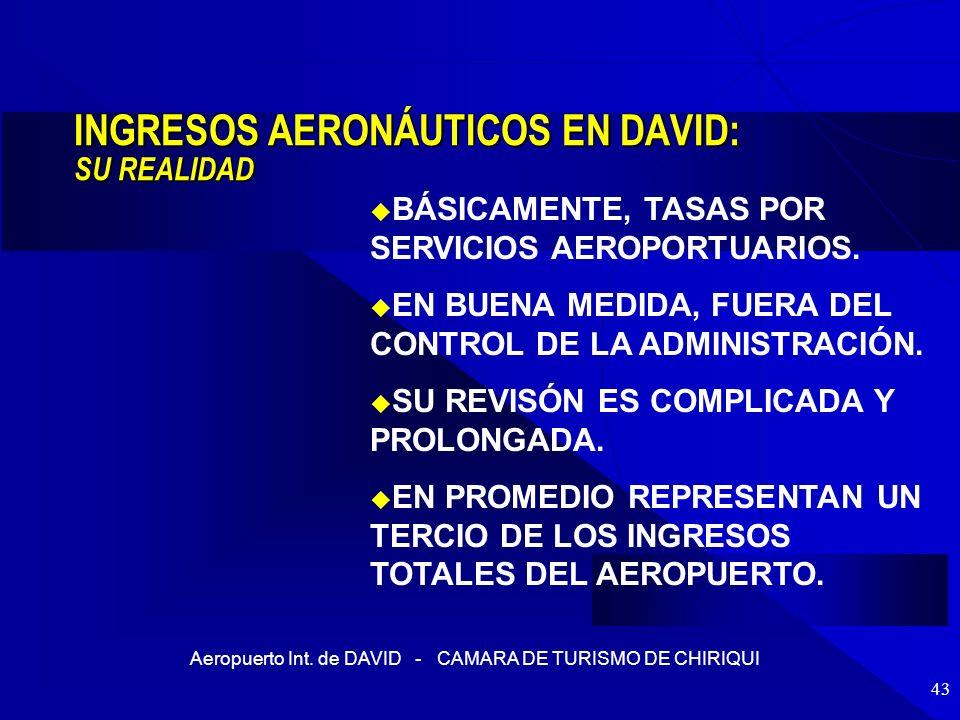 Aeropuerto Int. de DAVID - CAMARA DE TURISMO DE CHIRIQUI 43 INGRESOS AERONÁUTICOS EN DAVID: SU REALIDAD BÁSICAMENTE, TASAS POR SERVICIOS AEROPORTUARIO