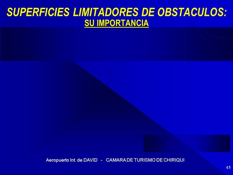 Aeropuerto Int. de DAVID - CAMARA DE TURISMO DE CHIRIQUI 45 SU IMPORTANCIA SUPERFICIES LIMITADORES DE OBSTACULOS: SU IMPORTANCIA