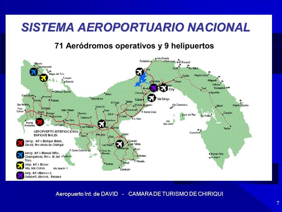 Aeropuerto Int. de DAVID - CAMARA DE TURISMO DE CHIRIQUI 7