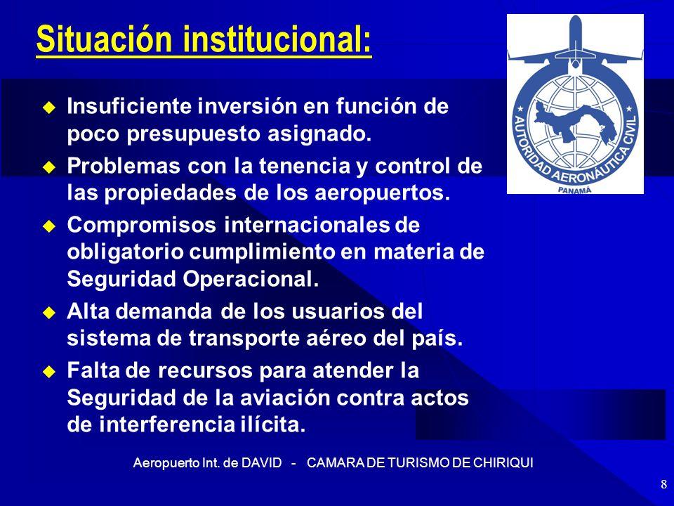 8 Situación institucional: Insuficiente inversión en función de poco presupuesto asignado. Problemas con la tenencia y control de las propiedades de l