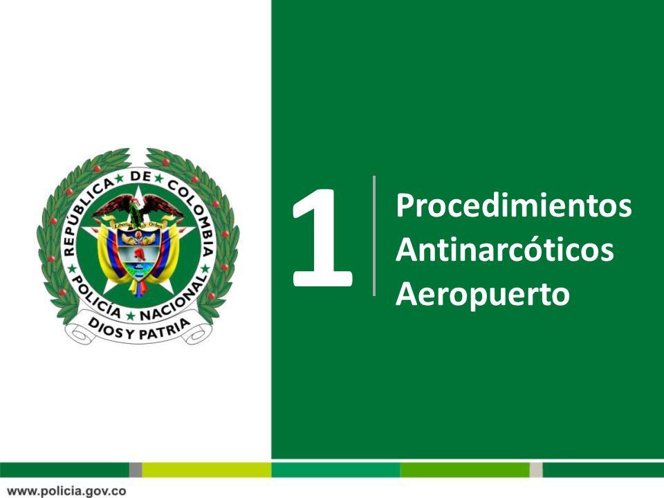 Centro Nacional de Selección de Objetivos CENSO Controles Antinarcóticos 1.