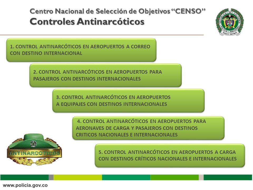 Centro Nacional de Selección de Objetivos CENSO Controles Antinarcóticos 1. CONTROL ANTINARCÓTICOS EN AEROPUERTOS A CORREO CON DESTINO INTERNACIONAL 4
