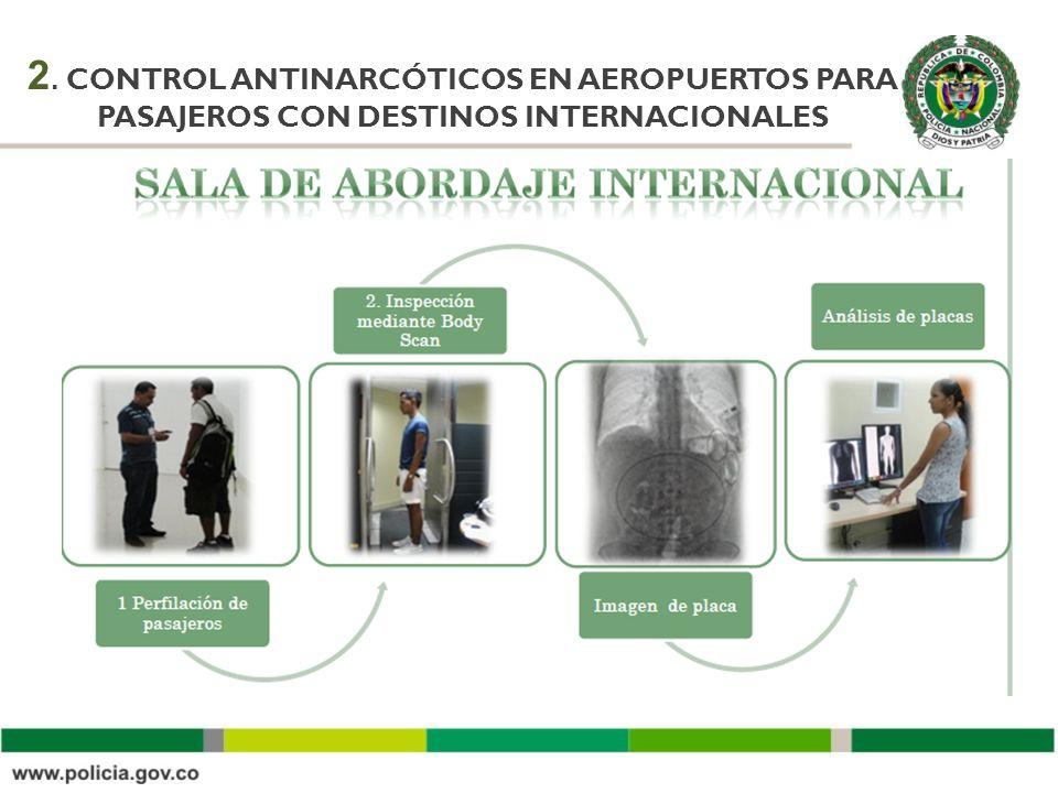 2. CONTROL ANTINARCÓTICOS EN AEROPUERTOS PARA PASAJEROS CON DESTINOS INTERNACIONALES