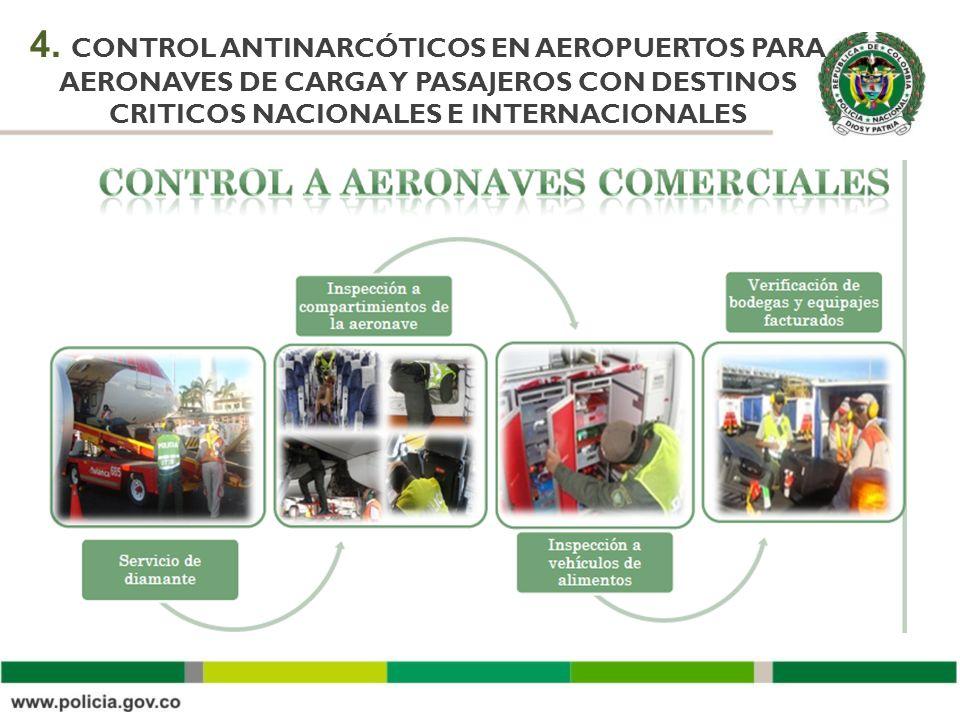 4. CONTROL ANTINARCÓTICOS EN AEROPUERTOS PARA AERONAVES DE CARGA Y PASAJEROS CON DESTINOS CRITICOS NACIONALES E INTERNACIONALES