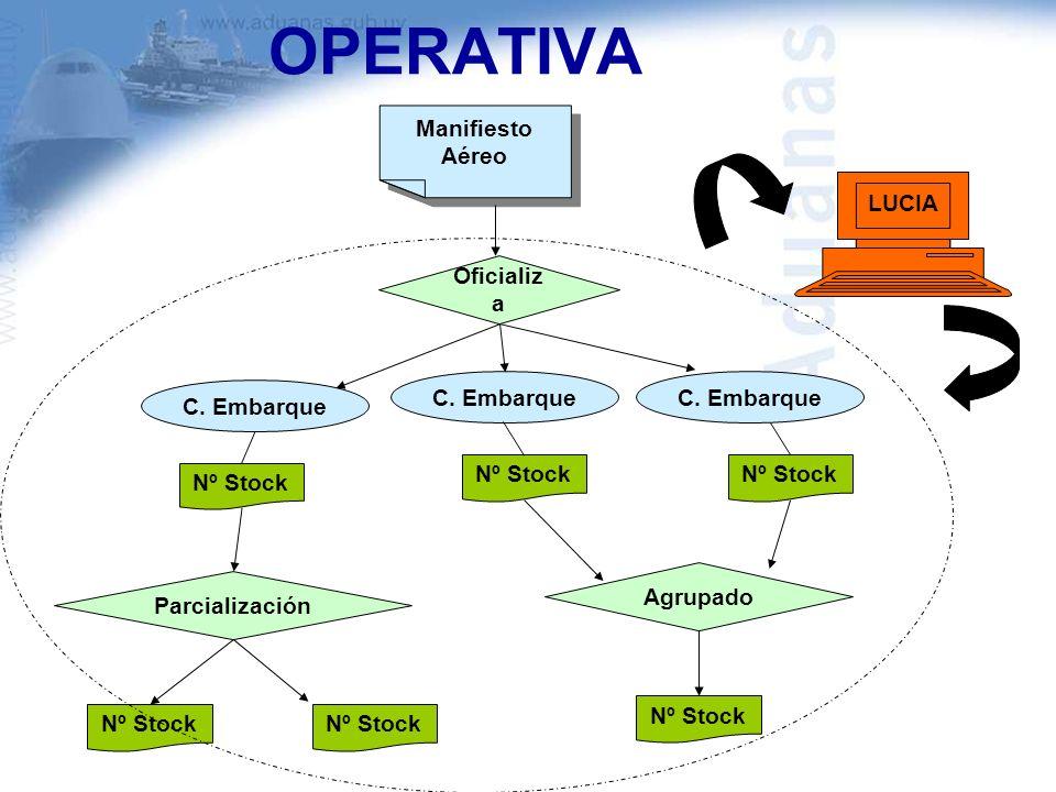 OPERATIVA C. Embarque Oficializ a LUCIA Manifiesto Aéreo C. Embarque Parcialización Nº Stock Agrupado Nº Stock C. Embarque