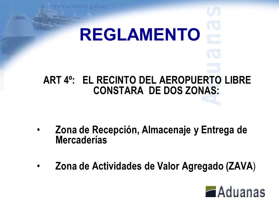 REGLAMENTO ART 4º: EL RECINTO DEL AEROPUERTO LIBRE CONSTARA DE DOS ZONAS: Zona de Recepción, Almacenaje y Entrega de Mercaderías Zona de Actividades d