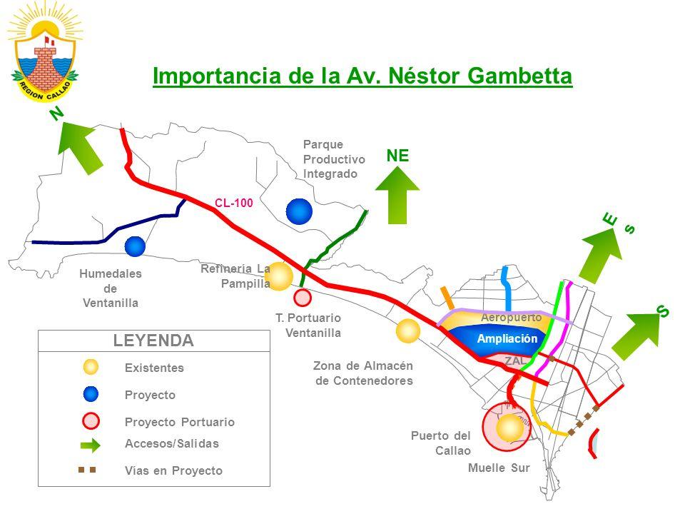 Importancia de la Av. Néstor Gambetta N NE EsEs S Aeropuerto Zona de Almacén de Contenedores Puerto del Callao Parque Productivo Integrado Humedales d