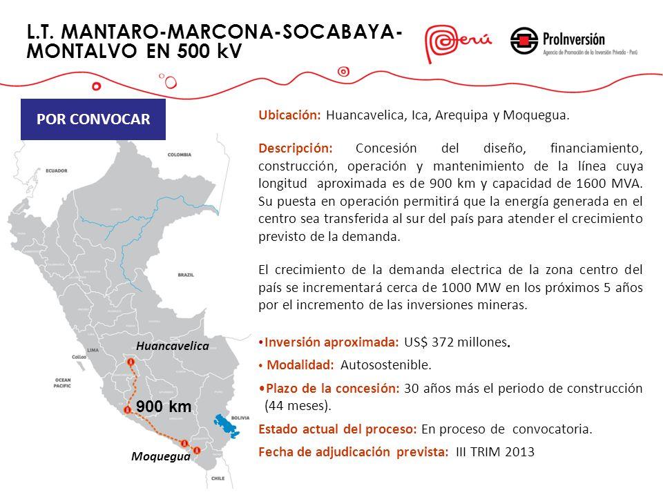 Ubicación: Huancavelica, Ica, Arequipa y Moquegua. Descripción: Concesión del diseño, financiamiento, construcción, operación y mantenimiento de la lí