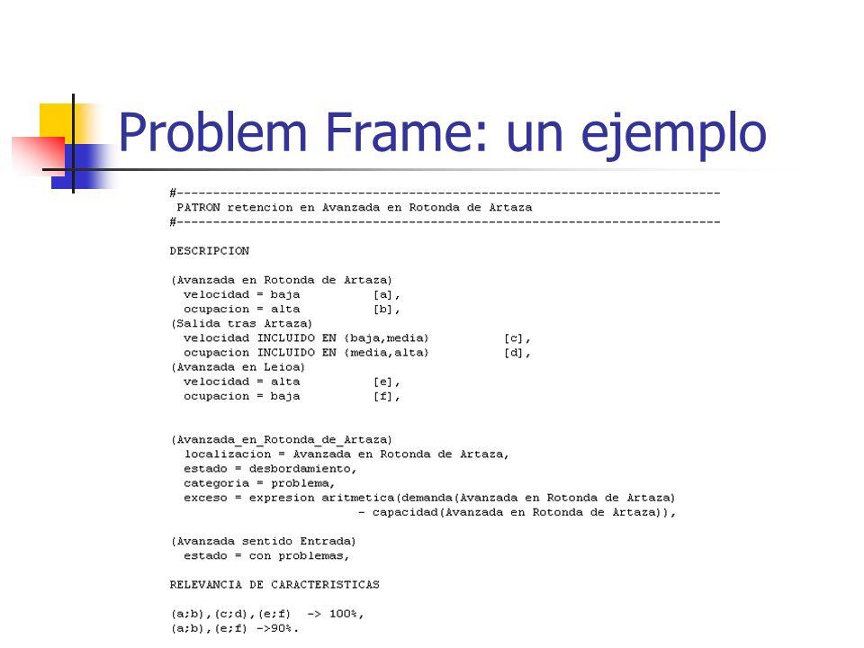 Problem Frame: un ejemplo