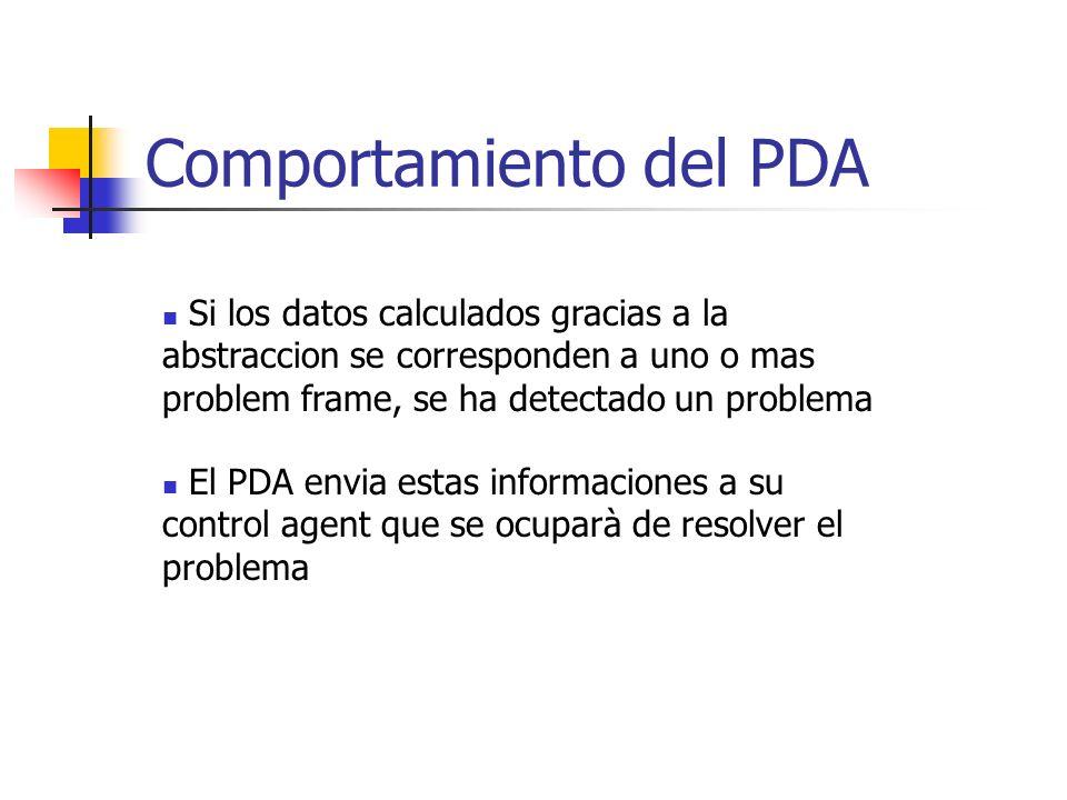 Comportamiento del PDA Si los datos calculados gracias a la abstraccion se corresponden a uno o mas problem frame, se ha detectado un problema El PDA envia estas informaciones a su control agent que se ocuparà de resolver el problema