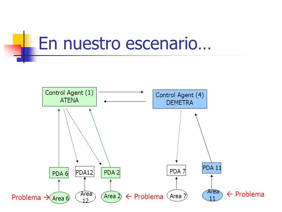 En nuestro escenario… Area 2 Area 6 Area 7 Area 11 Area 12 PDA 6 Control Agent (1) ATENA Control Agent (4) DEMETRA PDA 2 PDA 7 PDA 11 PDA12 Problema