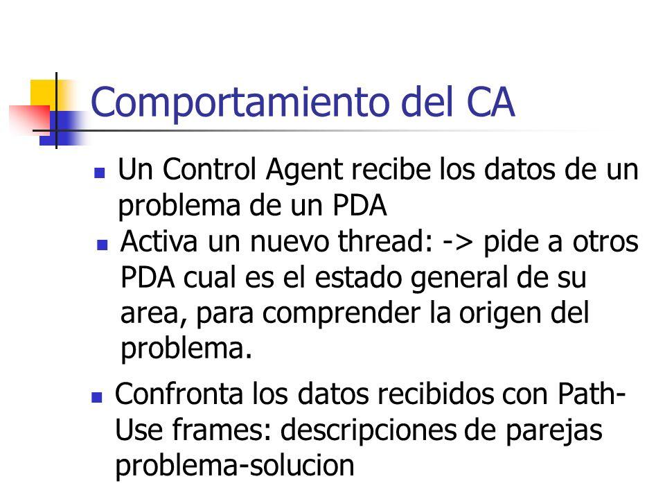 Comportamiento del CA Un Control Agent recibe los datos de un problema de un PDA Activa un nuevo thread: -> pide a otros PDA cual es el estado general de su area, para comprender la origen del problema.