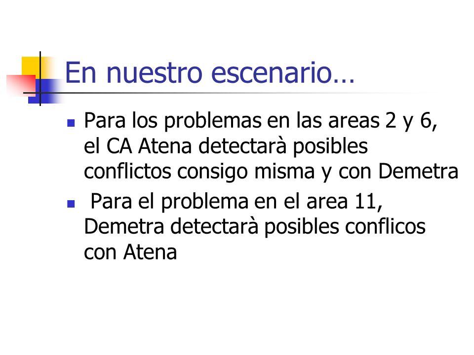 En nuestro escenario… Para los problemas en las areas 2 y 6, el CA Atena detectarà posibles conflictos consigo misma y con Demetra Para el problema en el area 11, Demetra detectarà posibles conflicos con Atena