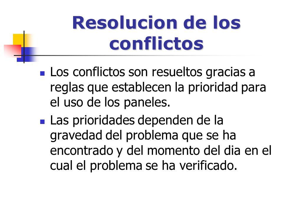 Resolucion de los conflictos Los conflictos son resueltos gracias a reglas que establecen la prioridad para el uso de los paneles.