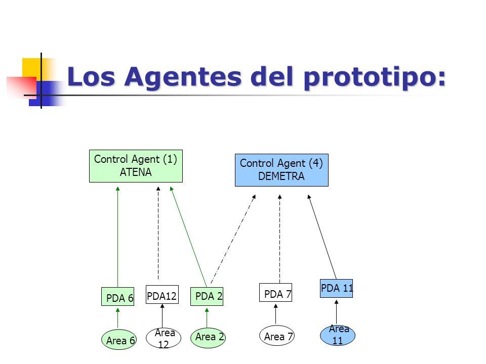 Los Agentes del prototipo: Area 2 Area 6 Area 7 Area 11 Area 12 PDA 6 Control Agent (1) ATENA Control Agent (4) DEMETRA PDA 2 PDA 7 PDA 11 PDA12