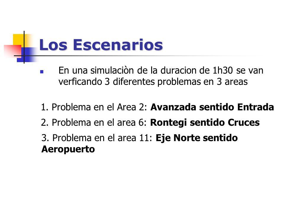 Los Escenarios En una simulaciòn de la duracion de 1h30 se van verficando 3 diferentes problemas en 3 areas 3.