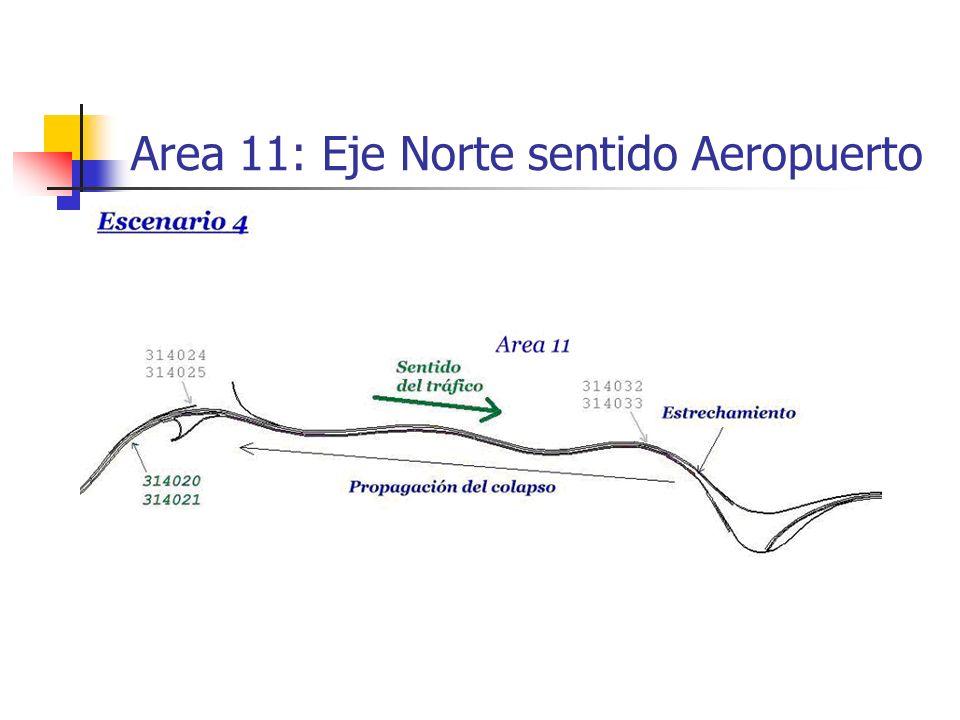 Area 11: Eje Norte sentido Aeropuerto