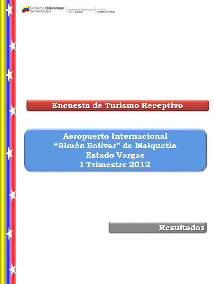 Encuesta de Turismo Receptivo Aeropuerto Internacional Simón Bolívar de Maiquetía Estado Vargas I Trimestre 2012 Aeropuerto Internacional Simón Bolívar de Maiquetía Estado Vargas I Trimestre 2012 ResultadosResultados