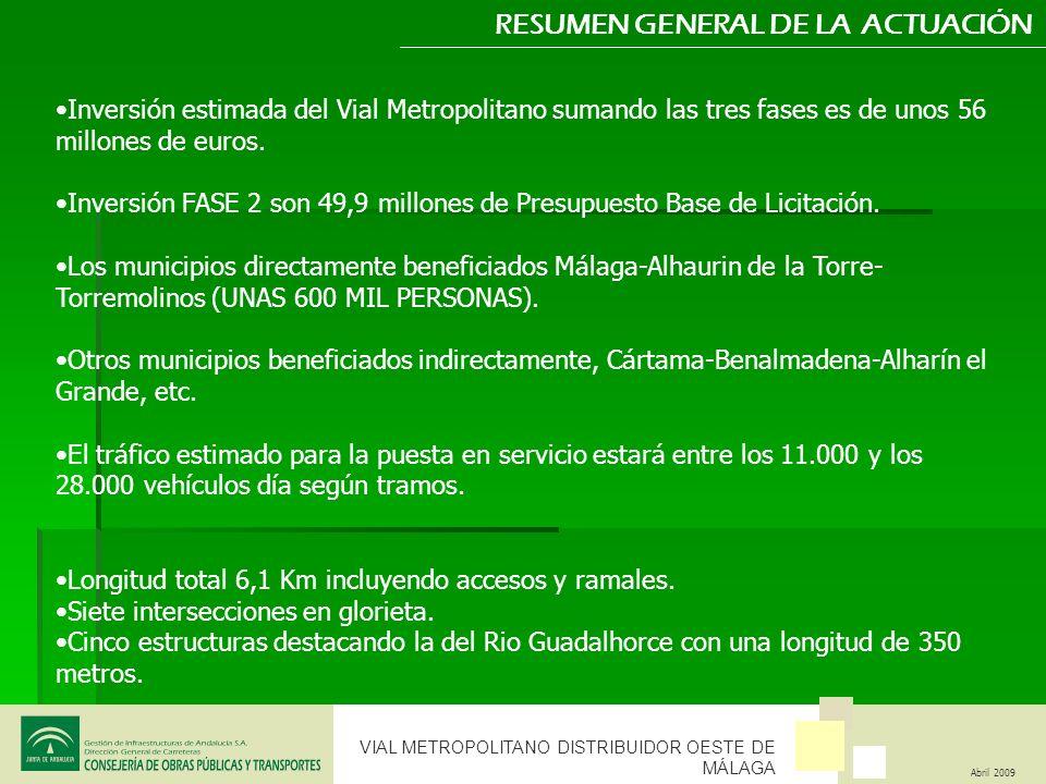 VIAL METROPOLITANO DISTRIBUIDOR OESTE DE MÁLAGA Abril 2009 RESUMEN GENERAL DE LA ACTUACIÓN Inversión estimada del Vial Metropolitano sumando las tres
