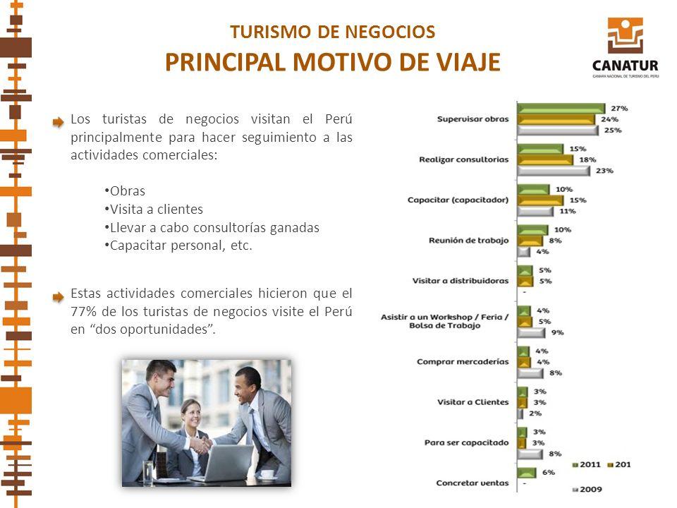 Los turistas de negocios visitan el Perú principalmente para hacer seguimiento a las actividades comerciales: Obras Visita a clientes Llevar a cabo co