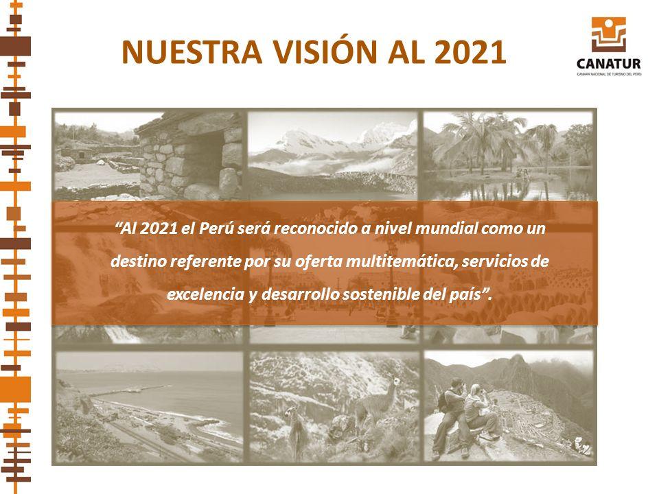 Al 2021 el Perú será reconocido a nivel mundial como un destino referente por su oferta multitemática, servicios de excelencia y desarrollo sostenible