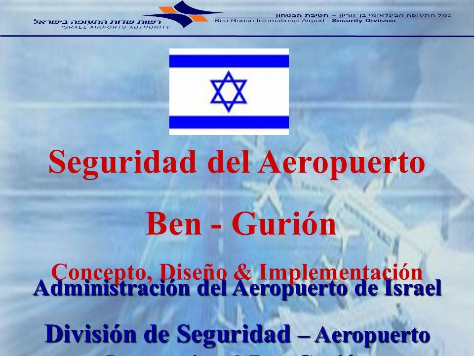 Administración del Aeropuerto de Israel División de Seguridad – Aeropuerto Internacional Ben-Gurión Seguridad del Aeropuerto Ben - Gurión Concepto, Di