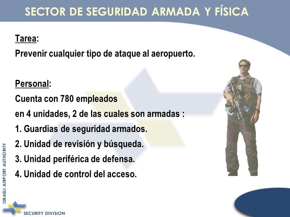 Tarea: Prevenir cualquier tipo de ataque al aeropuerto. Personal: Cuenta con 780 empleados en 4 unidades, 2 de las cuales son armadas : 1. Guardias de