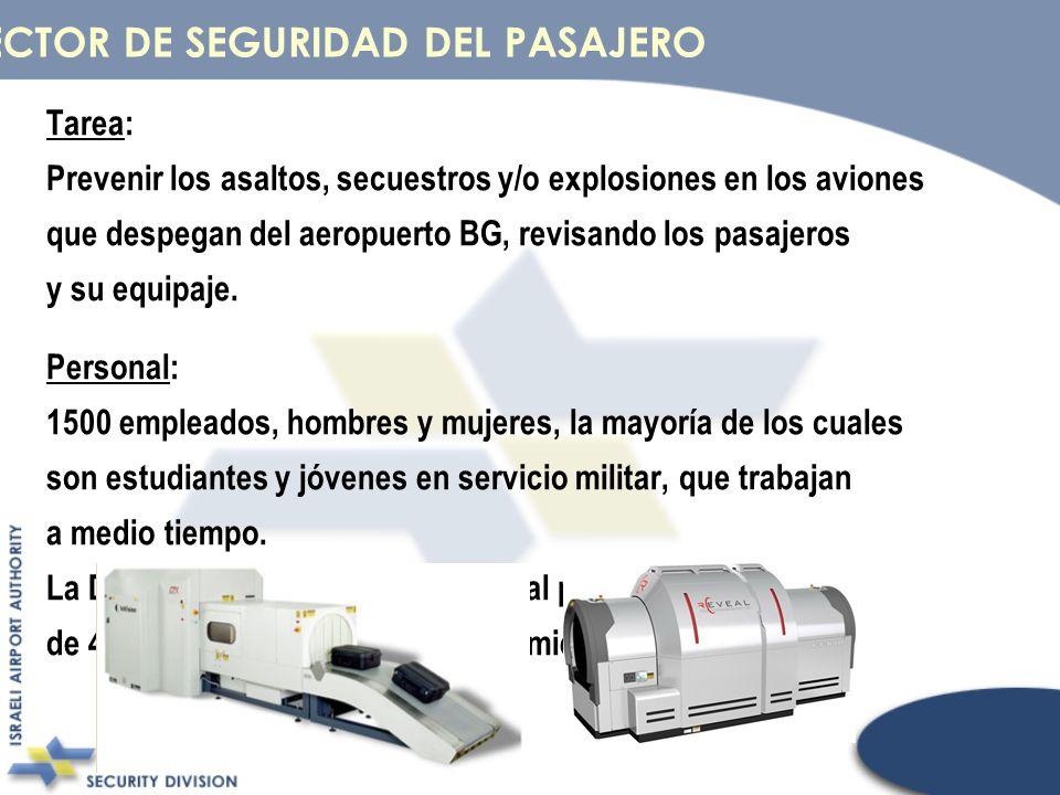 Tarea: Prevenir los asaltos, secuestros y/o explosiones en los aviones que despegan del aeropuerto BG, revisando los pasajeros y su equipaje. Personal