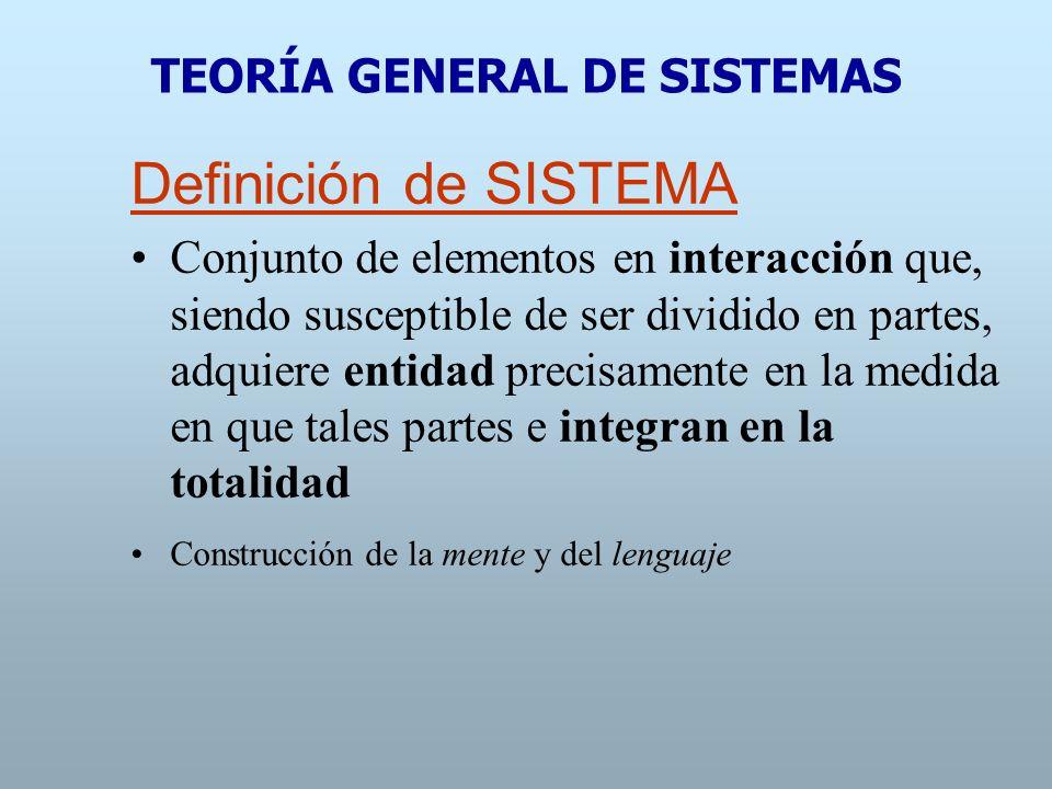 Conceptos Asociados Entorno: es lo que no es sistema, con el cual establece relaciones, condicionándolo.