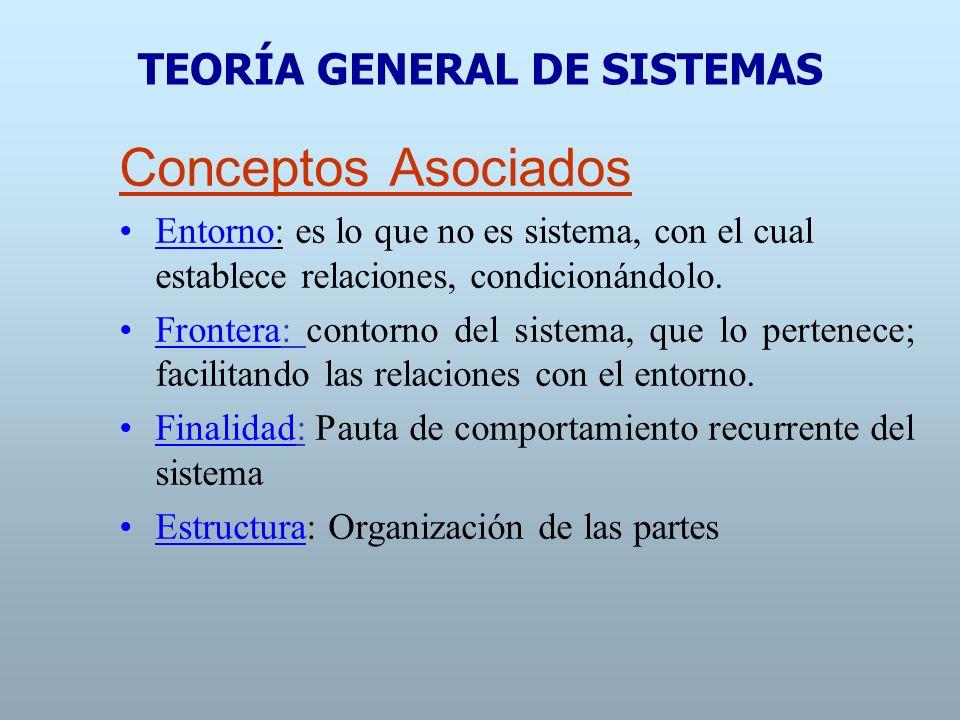 Conceptos Asociados Proceso, Secuencia temporal de las estructuras del sistema, dinámica de cambios.