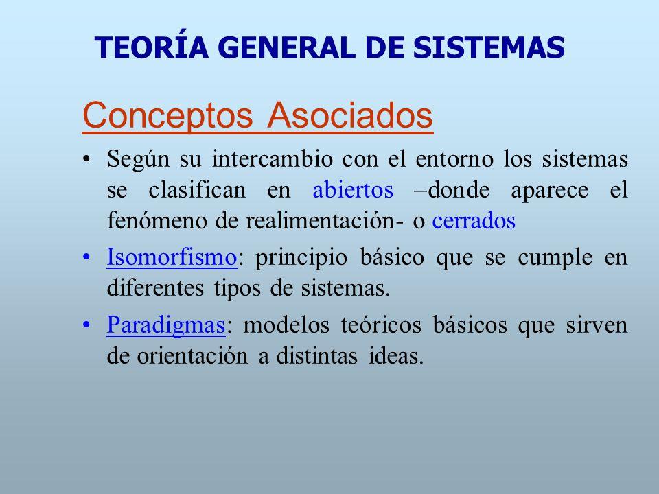 Descripción del sistema composición (C)-estructura (S)-entorno (E).