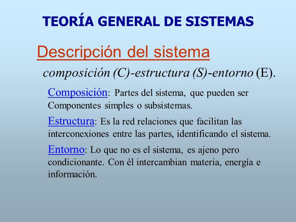 Finalidad, función y proceso Forman parte de la función de un sistema aquellos procesos permanentes o recurrentes que contribuyen a que el sistema cumpla una finalidad determinada TEORÍA GENERAL DE SISTEMAS