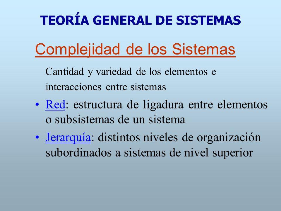 Complejidad de los Sistemas Adaptación : cambio para mantener la identidad de los sistemas Innovación: causada por perturbaciones exteriores que no permiten un retorno hacia un estado anterior TEORÍA GENERAL DE SISTEMAS